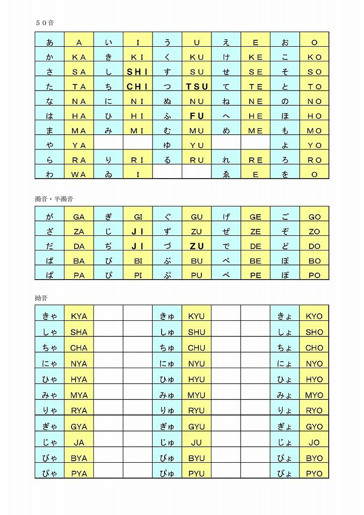 pdf 印刷 url 表示